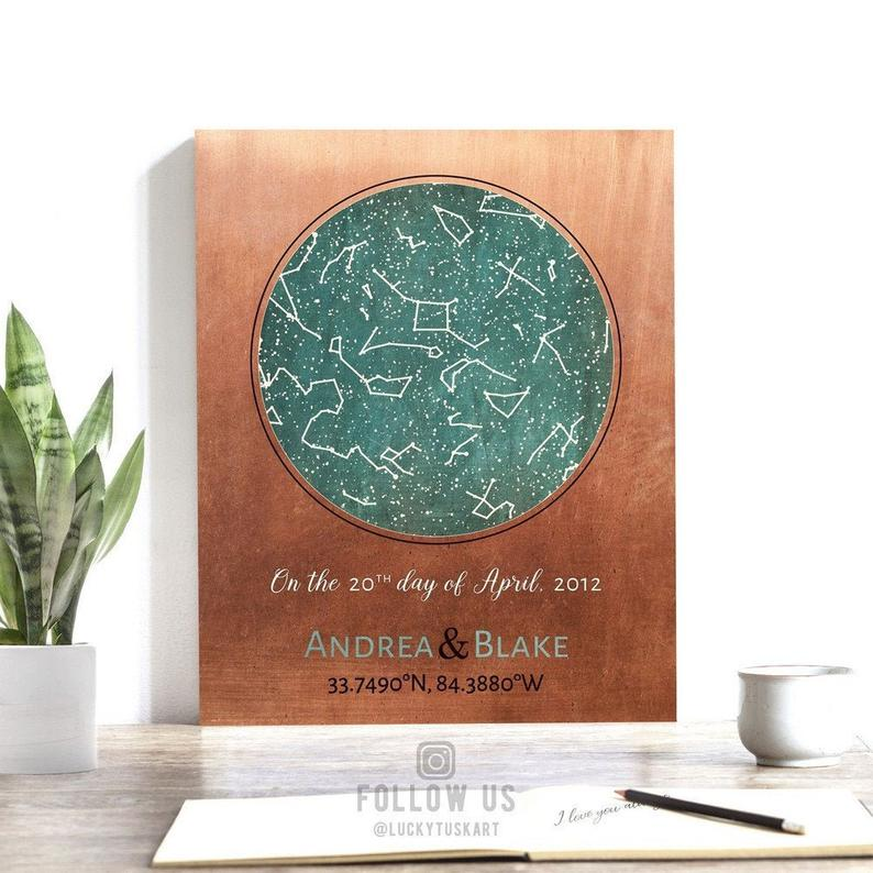 Copper star map - gift for 7th year anniversary